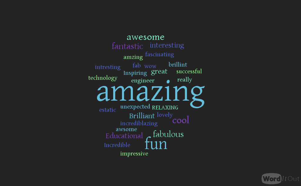 word cloud of children's responses to a digital workshop