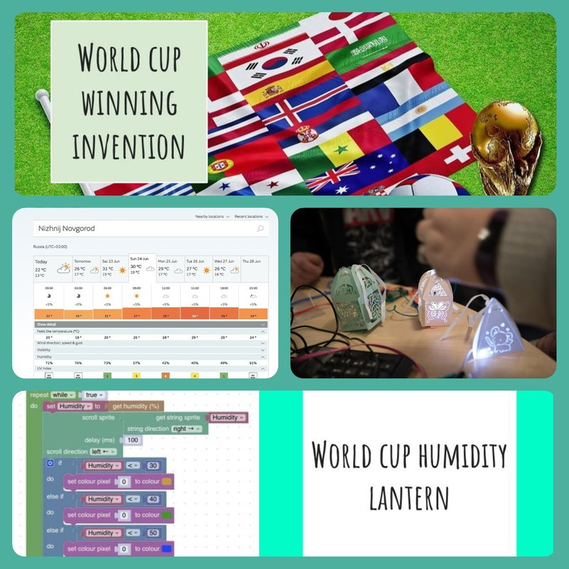 collage of football world cup trophy and country flags plus code for an environmental data propject